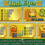 Irish Eyes – удивительный игровой автомат, посвященный Ирландии